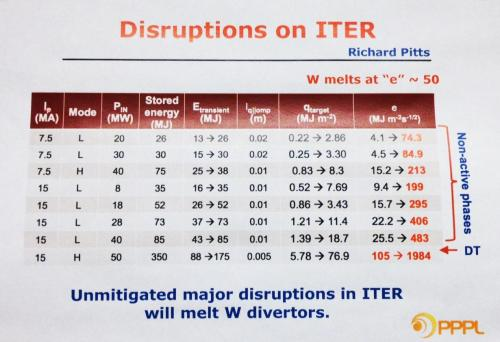 ITER-1-graph1