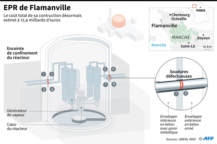 EPR-Flamanville_1_730_484.jpg
